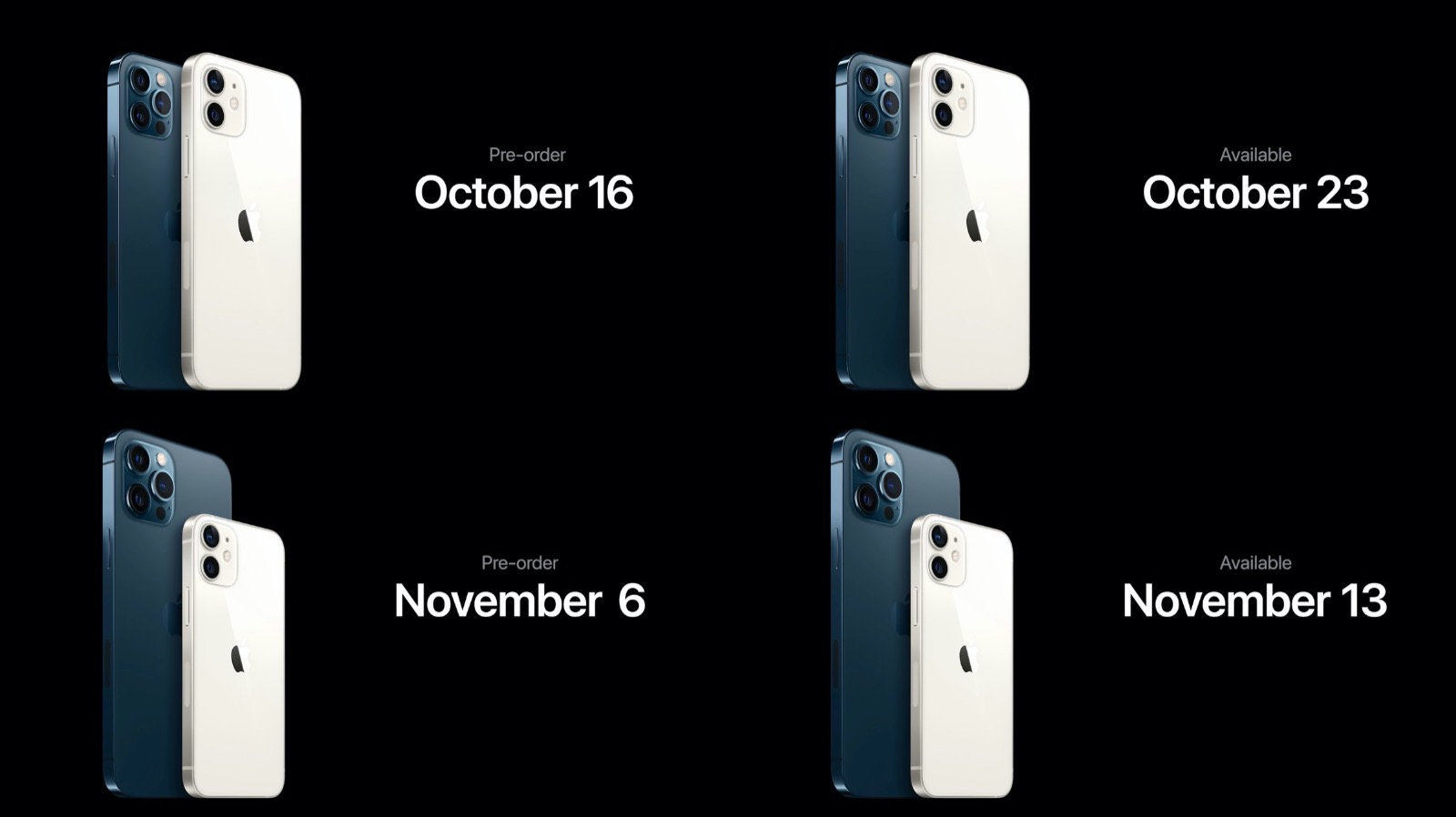 Preorders and sale dates for iphone12