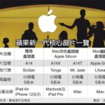 Roadmap-for-apple-silicon-devices.jpg