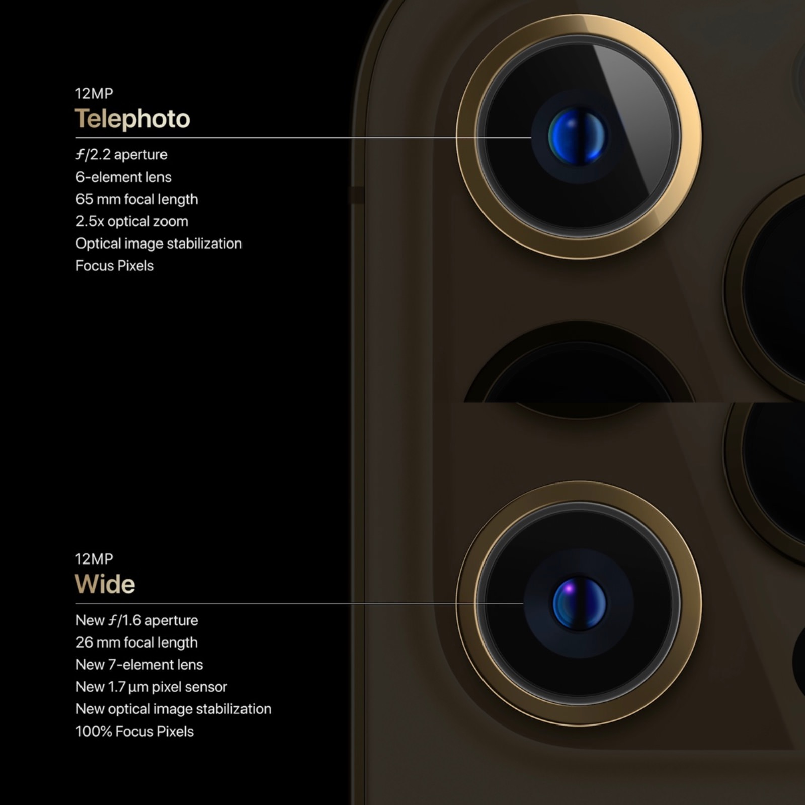 IPhone12ProMax camera lens specs