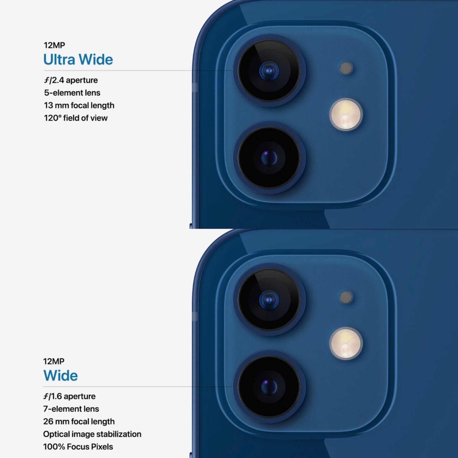 Iphone 12 camera lenses