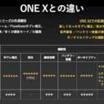 onex2-comparison.jpg