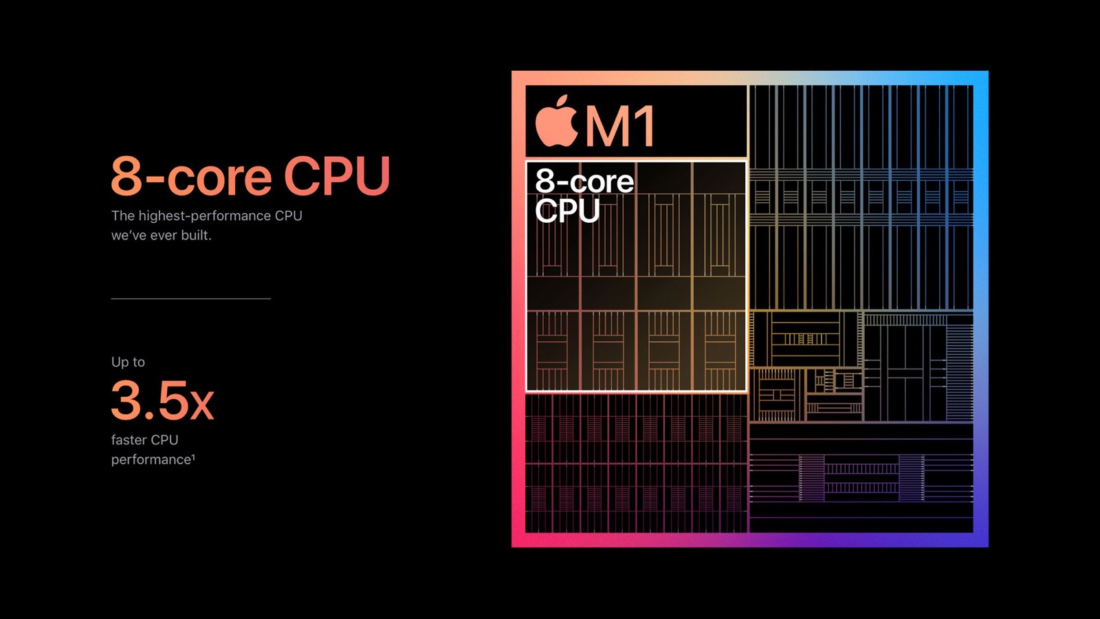 Apple m1 chip 8 core cpu chart 11102020