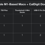 M1-Macs-and-Caldigit-Docks-00.jpg