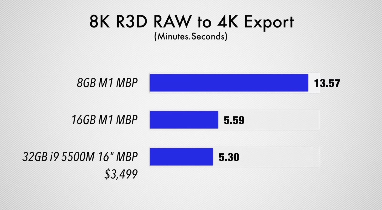 Comparison 8k 43d raw to 4k export
