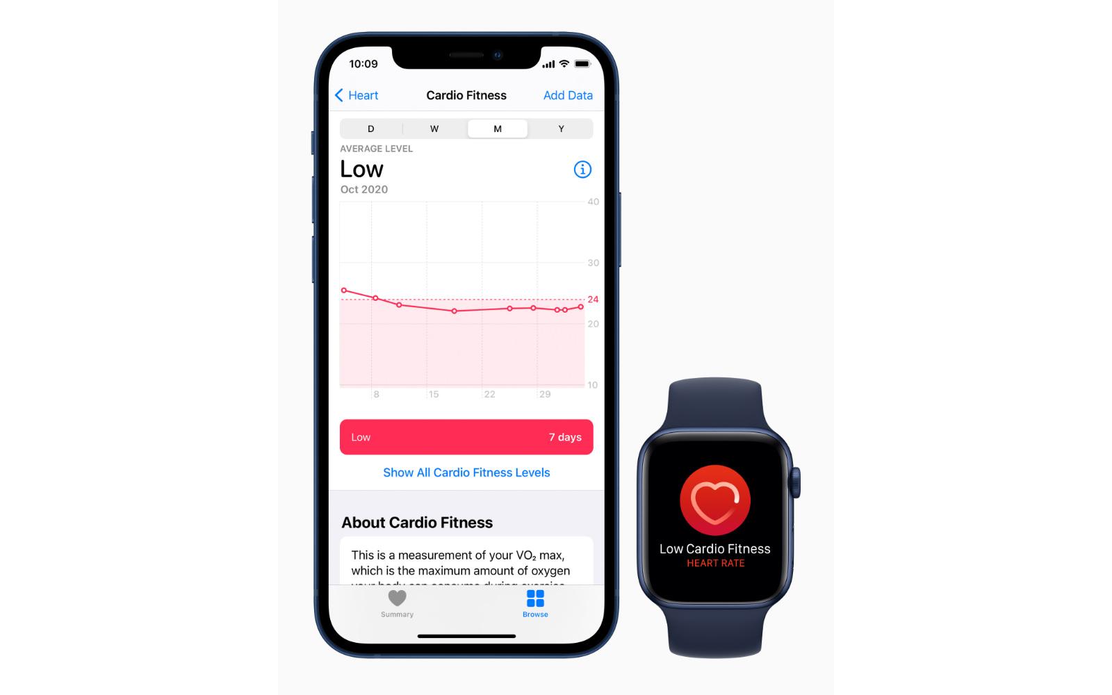 Apple iphone12 health cardiofitness high 12142020