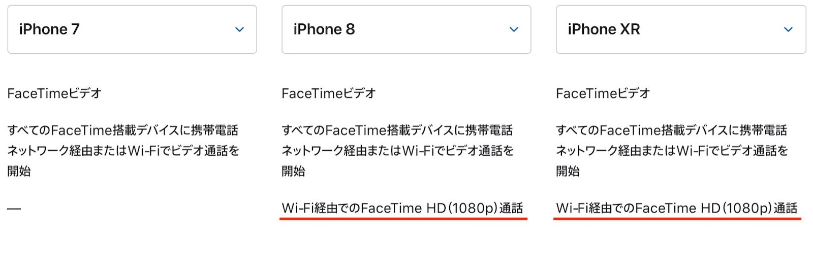 Facetime hd 1080p compatible