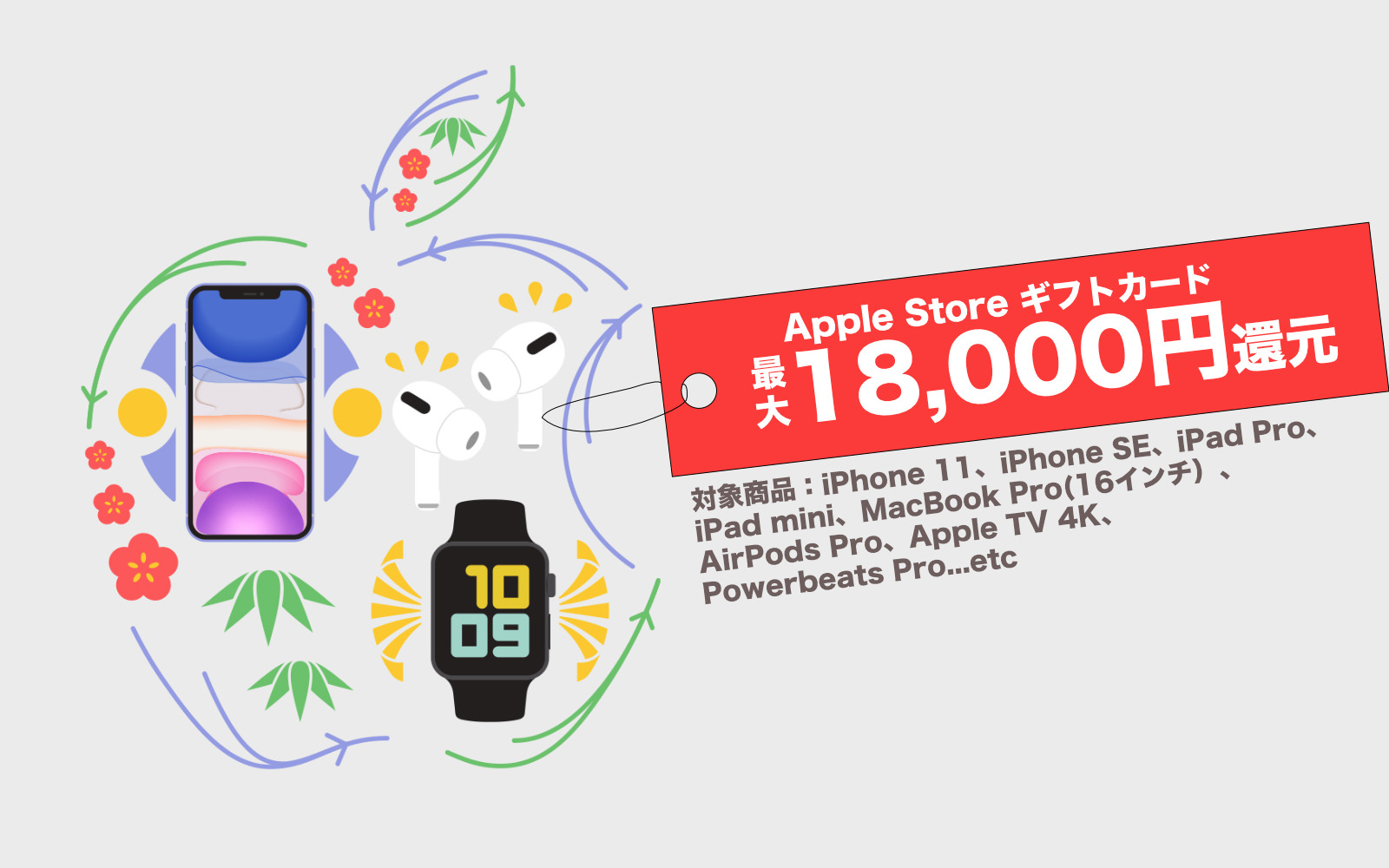 Apple New Years Sale 2021 top
