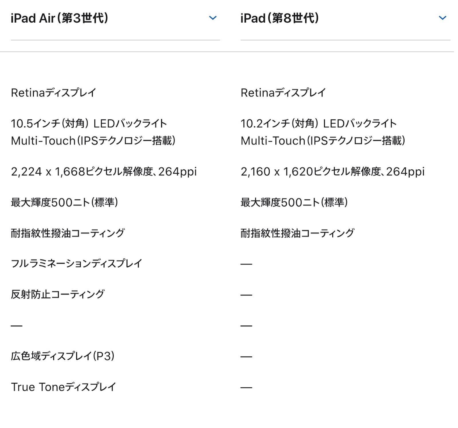 Apple official comparison