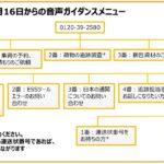 dhl-guidance-steps-1.jpg