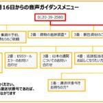 dhl-guidance-steps-2.jpg