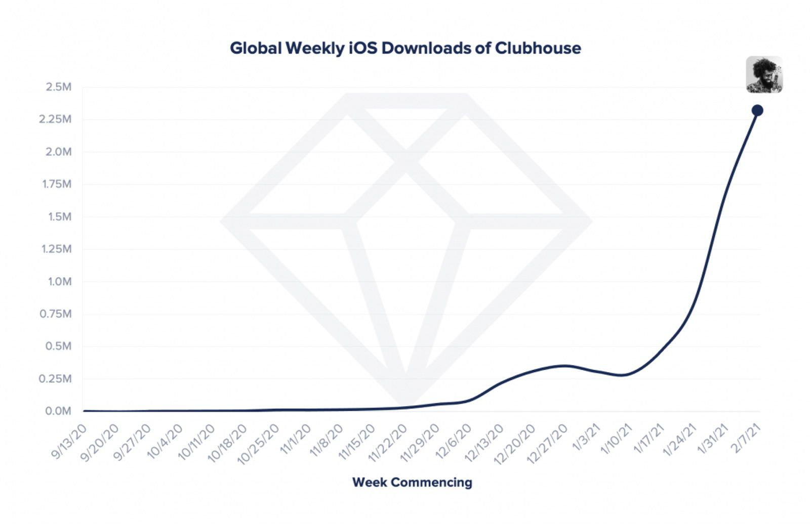 Downloads for Clubhouse 01