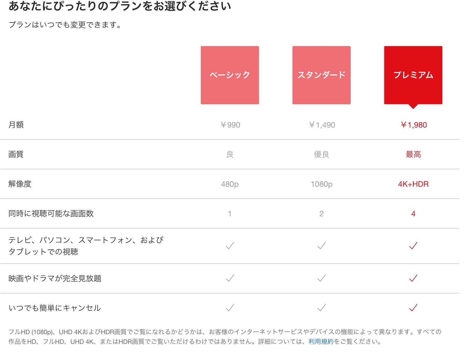 Netflix plans in japan