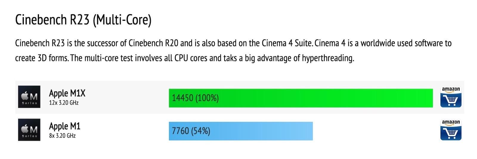 M1x benchmark scores