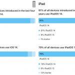 iOS-iPadOS-14-share.jpg