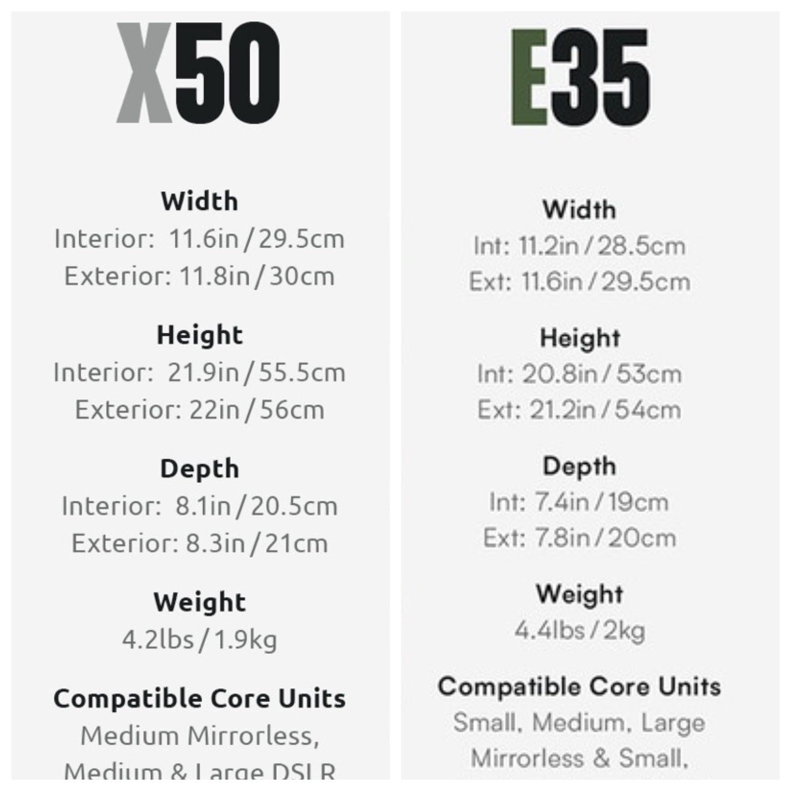 X50 E35 comparison