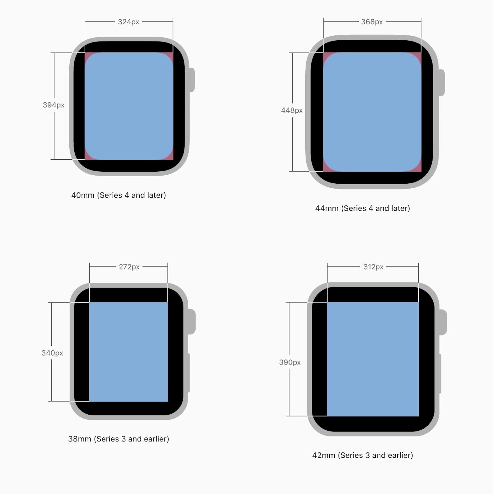 Apple watch display sizes
