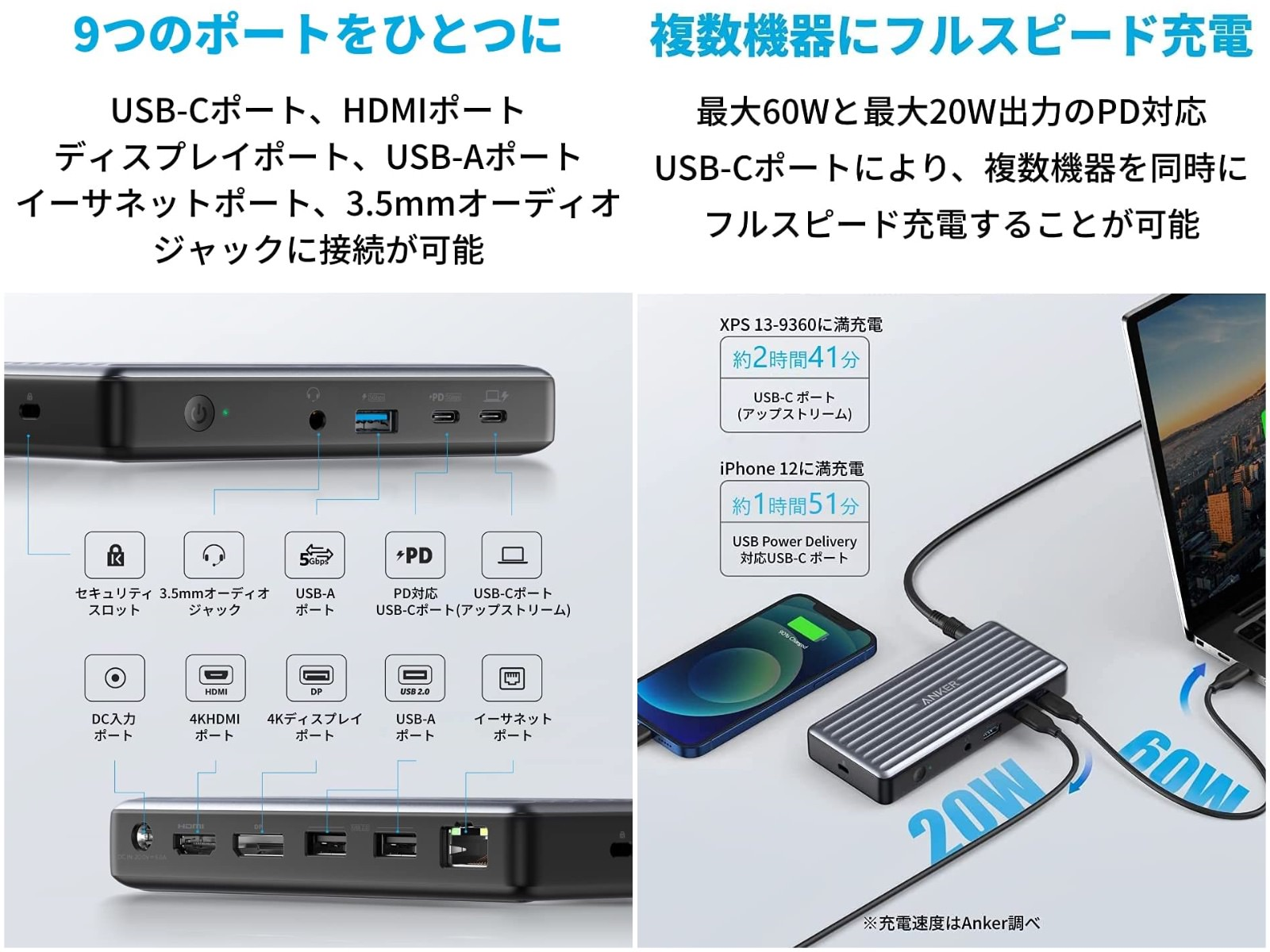 Anker PowerExpand 9 in 1 USB C PD Dock info