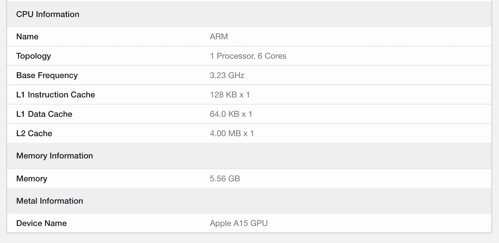 Geekbench Score for iPhone13Pro 3
