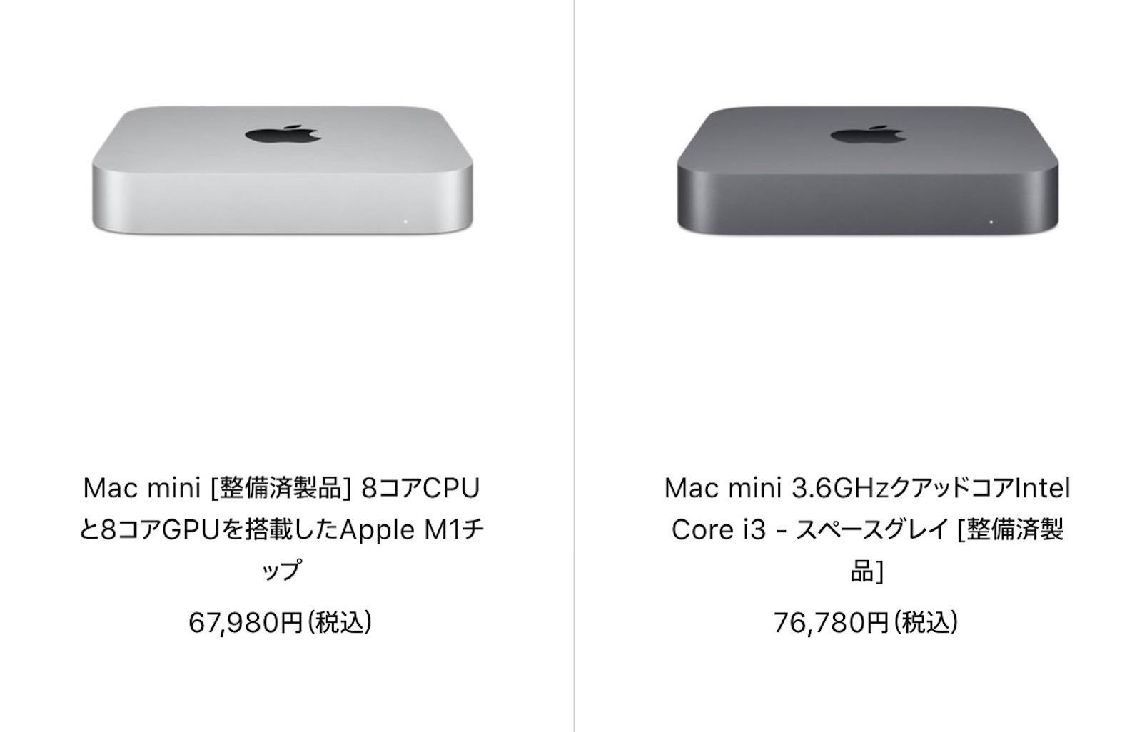Mac Refurbished model 2021 09 01