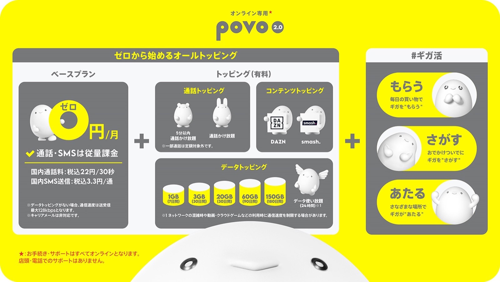 Povo All Topping 0000