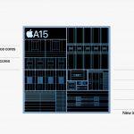 A15 Bionic(CPU)