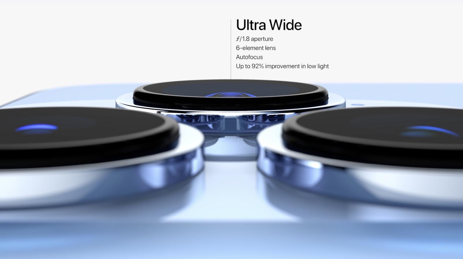 iPhone 13 Proの超広角レンズ仕様