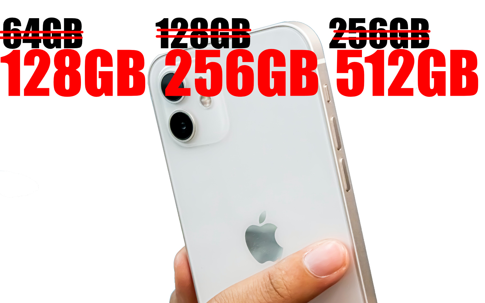 Iphone 13 13mini storage options