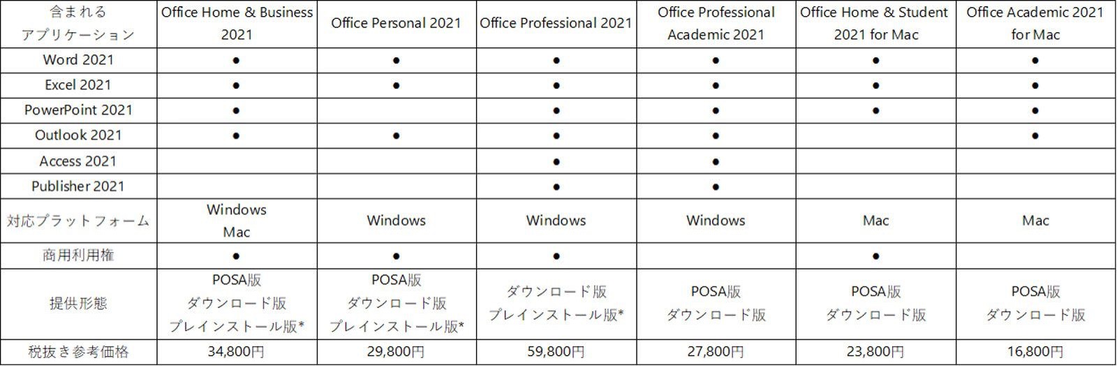 Office 2021 pricing 1