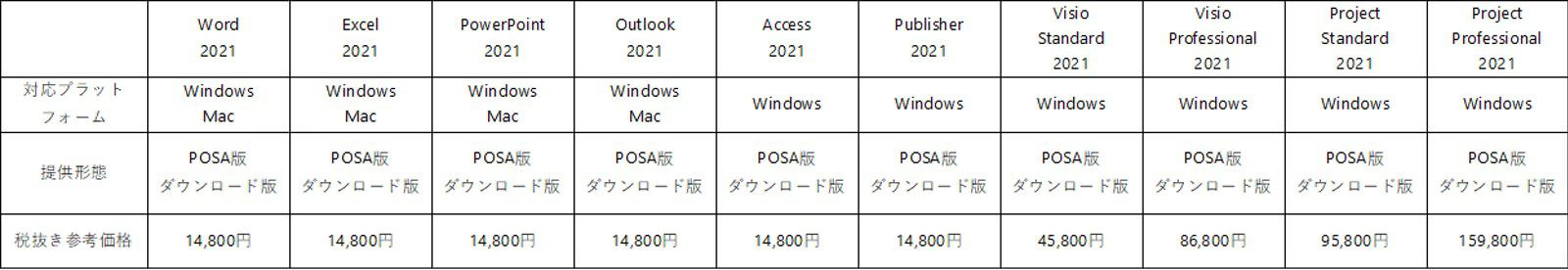 Office 2021 pricing 2